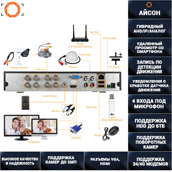 Беспроводные камеры наблюдения цена