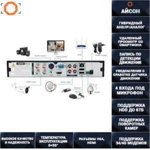 Видеорегистратор гибридный 4 канала 1080N DVR04N