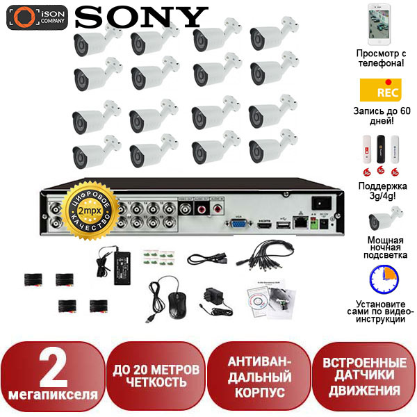 Беспроводные ip камеры видеонаблюдения