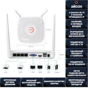 IP видеорегистратор для Wi-Fi камер 9 каналов IPNVR04PW