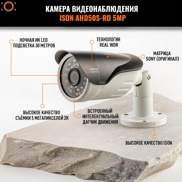 камера видеонаблюдения ison 50S-RD5MP