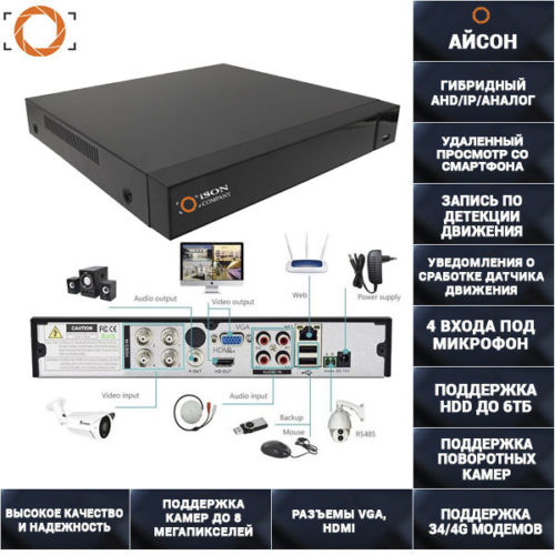 Гибридный 4-х канальный регистратор на ISON-XVR04P