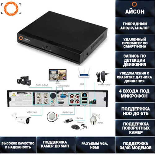 4-х канальный видеорегистратор гибрид ISON DVR04P