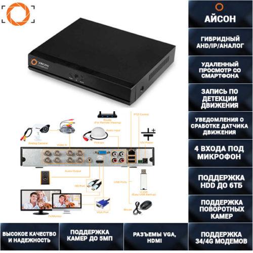 8 канальный видеорегистратор гибрид ISON-DVR08P