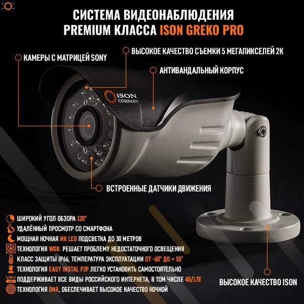 Система видеонаблюдения ISON GREKO PRO