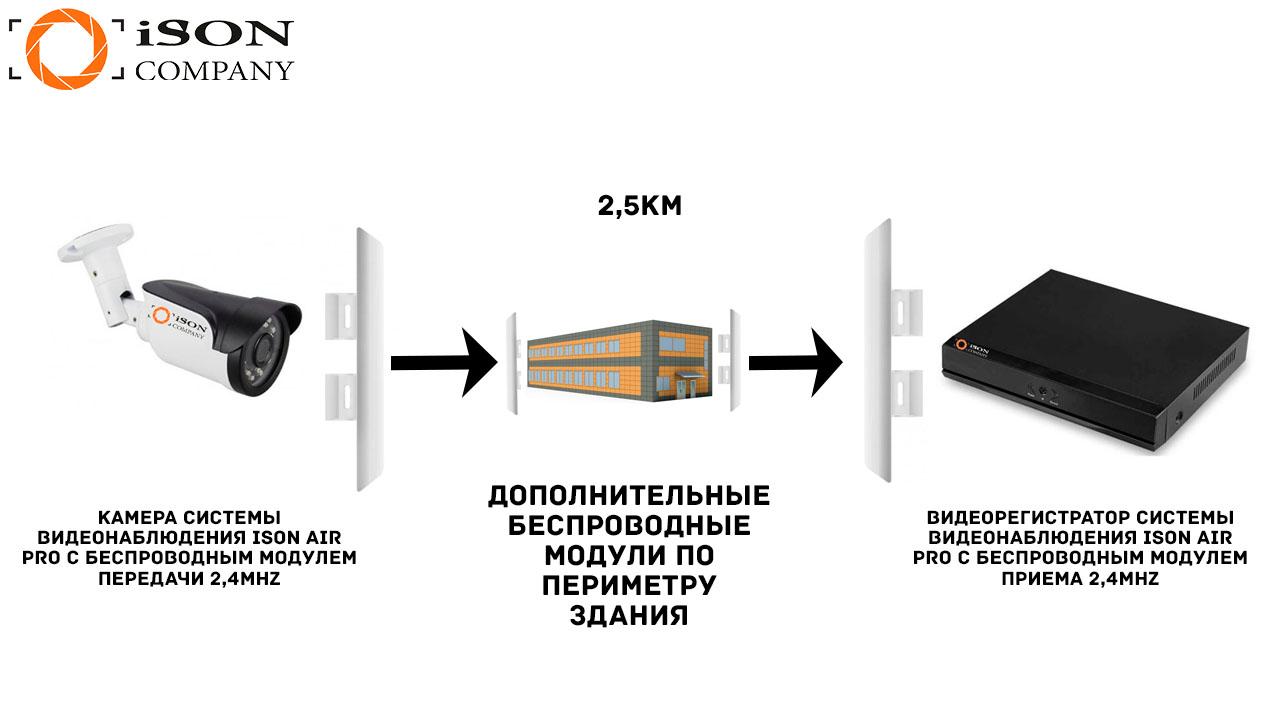 Схема расположения точек доступа