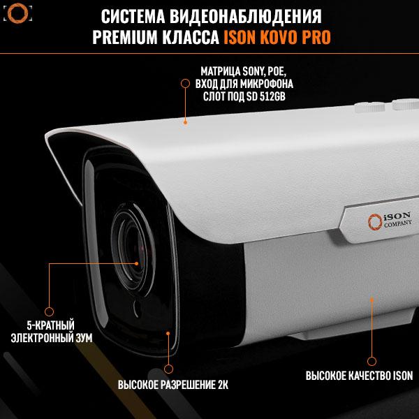 Система видеонаблюдения ISON KOVO PRO