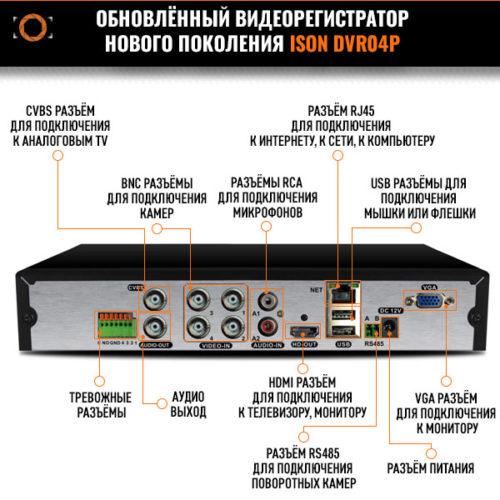 Обновлённый видеорегистратор ISON DVR04P