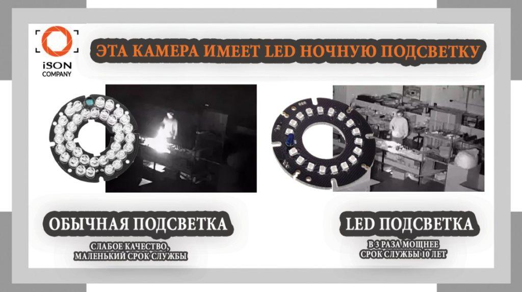 LED подсветка в камерах видеонаблюдения